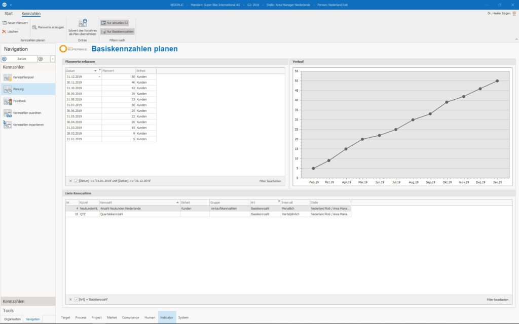 Screenshot Vision.iC Indicator