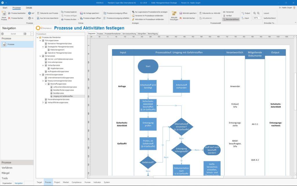 Screenshot Vision.iC Process